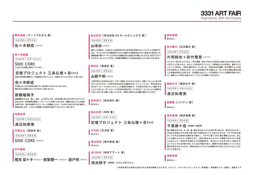 コレクター・プライズ、コレクター・ドネーション結果_No.3