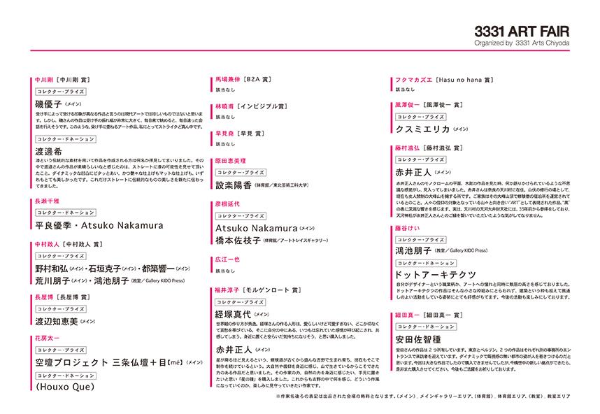 コレクター・プライズ、コレクター・ドネーション結果_No.5