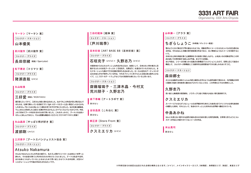 コレクター・プライズ、コレクター・ドネーション結果_No.6