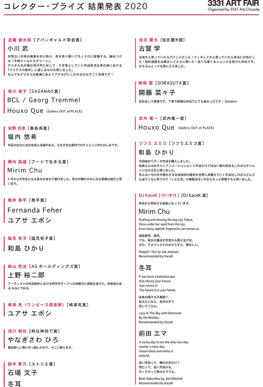 コレクター・プライズ、コレクター・ドネーション結果_No.2